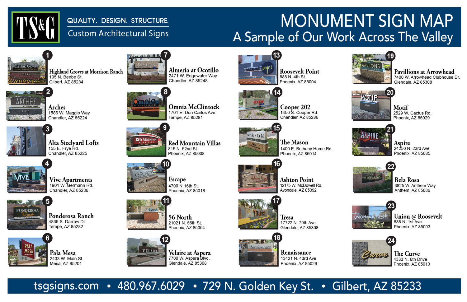 TSG Multifamily Monument Map 2-20-18-02